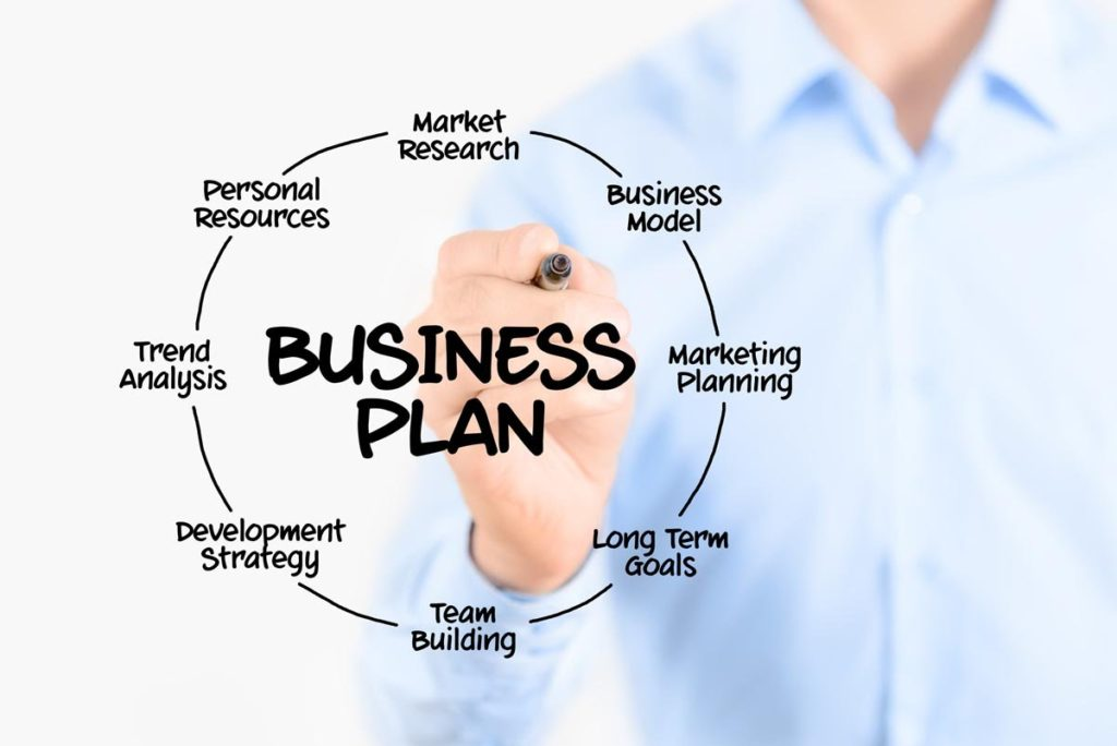 auto dealership business plan