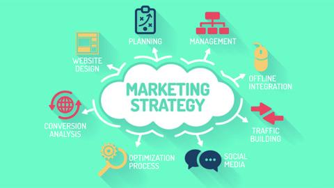 Marketing Strategies for Car Dealers