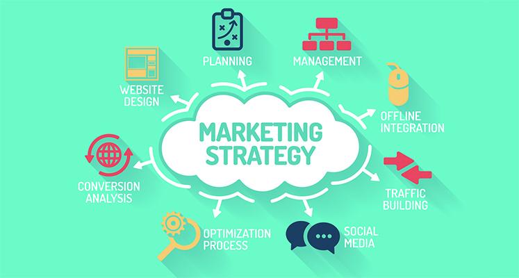 Marketing Strategies Car Dealers